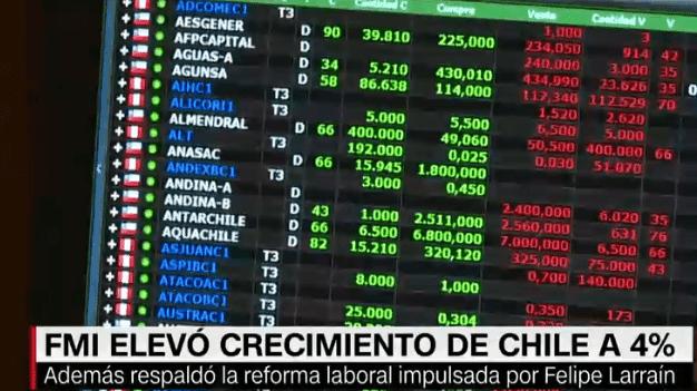 FMI eleva proyección de crecimiento para Chile